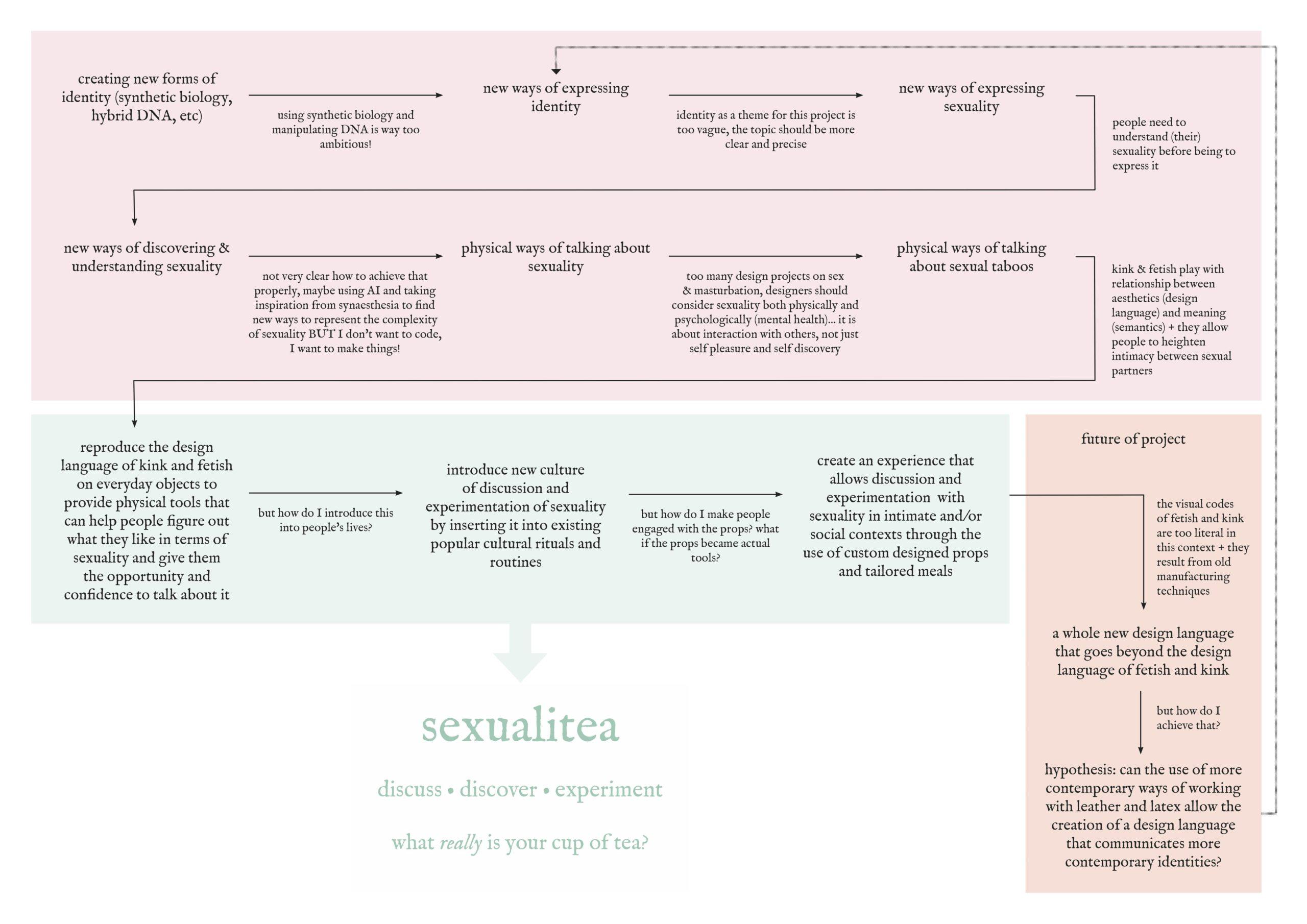 sexualitea-map-1